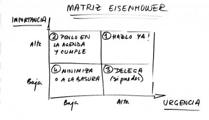 la-matriz-eisenhower-como-trabajar-de-forma-mas-eficientes-profesionales-on